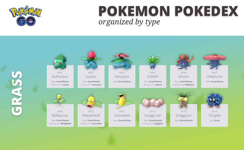 Pokemon Go Pokedex List Sorted by Type [INFOGRAPHIC]