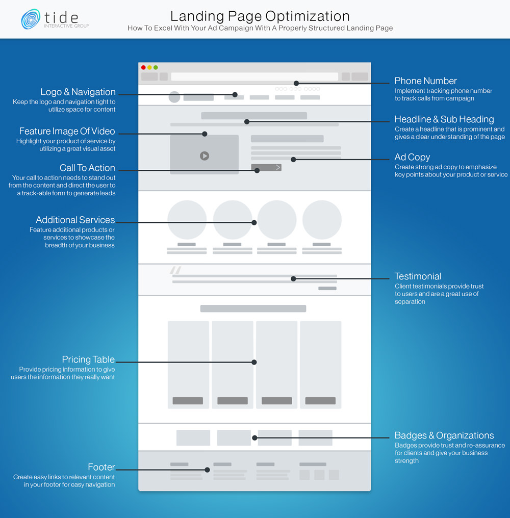 how-to-optimize-landing-page